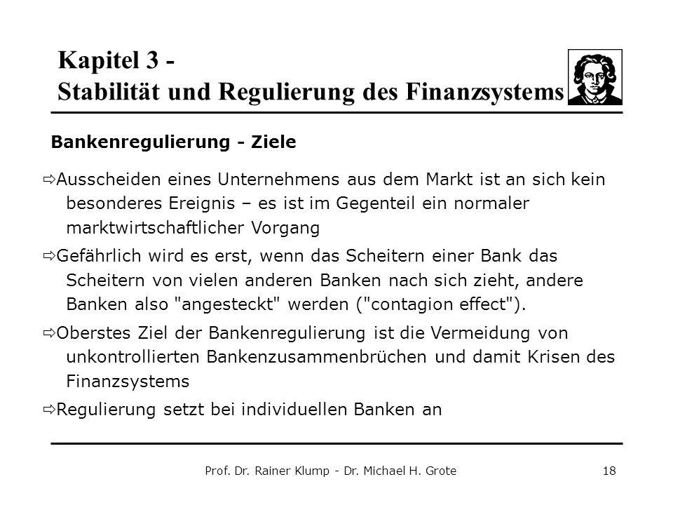 Kapitel 3 - Stabilität und Regulierung des Finanzsystems Prof. Dr. Rainer Klump - Dr. Michael H. Grote18  Ausscheiden eines Unternehmens aus dem Mark