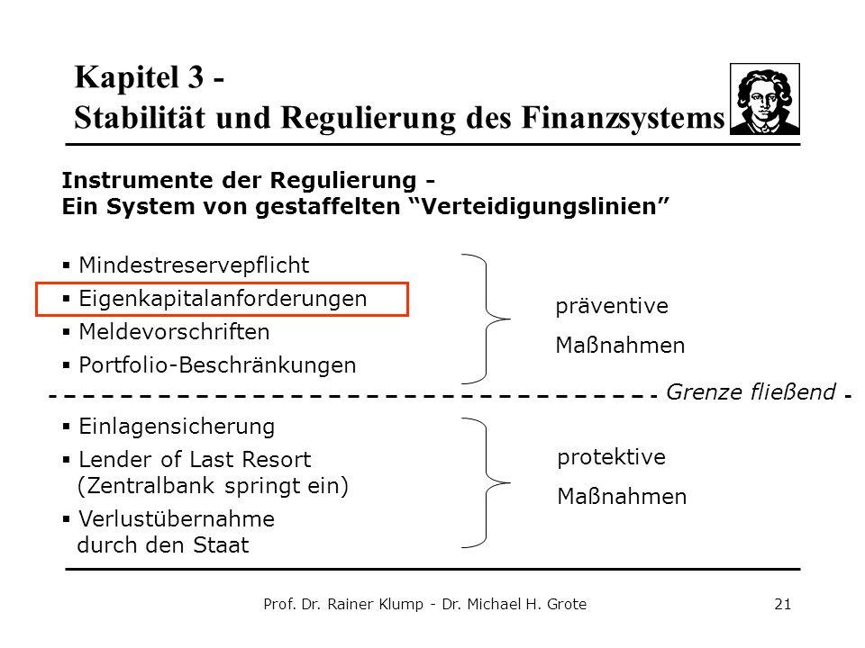 Kapitel 3 - Stabilität und Regulierung des Finanzsystems Prof. Dr. Rainer Klump - Dr. Michael H. Grote21 Instrumente der Regulierung - Ein System von