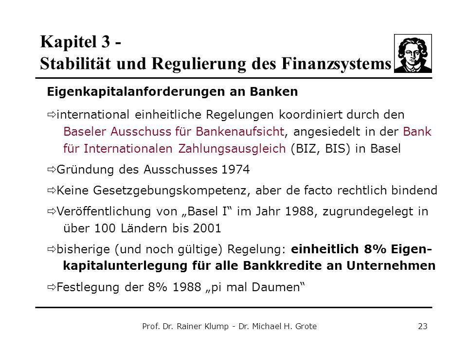Kapitel 3 - Stabilität und Regulierung des Finanzsystems Prof. Dr. Rainer Klump - Dr. Michael H. Grote23 Eigenkapitalanforderungen an Banken  interna