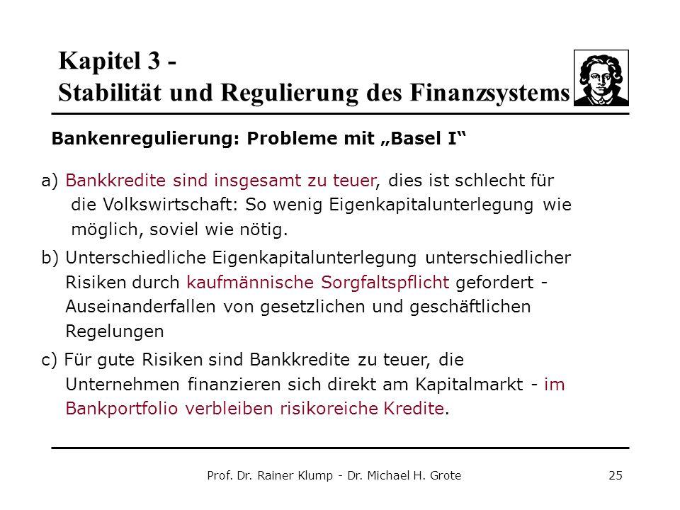 Kapitel 3 - Stabilität und Regulierung des Finanzsystems Prof. Dr. Rainer Klump - Dr. Michael H. Grote25 a) Bankkredite sind insgesamt zu teuer, dies