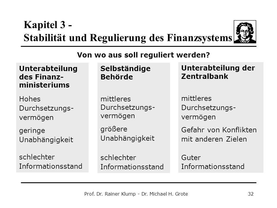 Kapitel 3 - Stabilität und Regulierung des Finanzsystems Prof. Dr. Rainer Klump - Dr. Michael H. Grote32 Von wo aus soll reguliert werden? Unterabteil