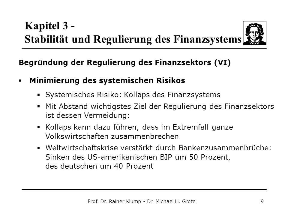 Kapitel 3 - Stabilität und Regulierung des Finanzsystems Prof. Dr. Rainer Klump - Dr. Michael H. Grote9 Begründung der Regulierung des Finanzsektors (