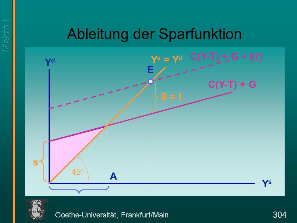 Goethe-Universität, Frankfurt/Main 304 Ableitung der Sparfunktion C(Y-T) + G YdYd YsYs Y s = Y d 45° s A S = I C(Y-T) + G + I(r) E