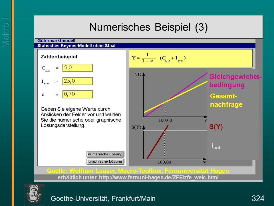 Goethe-Universität, Frankfurt/Main 324 Numerisches Beispiel (3) Quelle: Wolfram Laaser, Macro-Toolbox, Fernuniversität Hagen erhältlich unter http://w