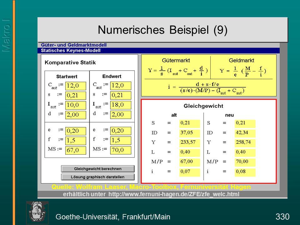 Goethe-Universität, Frankfurt/Main 330 Numerisches Beispiel (9) Quelle: Wolfram Laaser, Macro-Toolbox, Fernuniversität Hagen erhältlich unter http://w