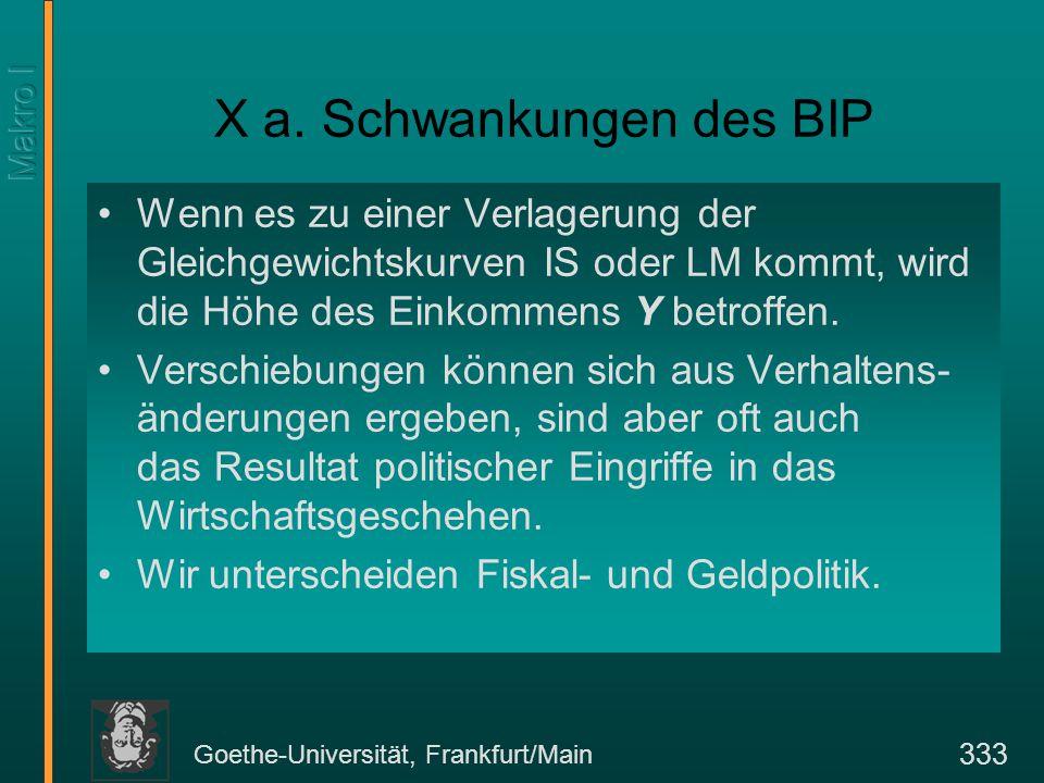 Goethe-Universität, Frankfurt/Main 333 X a. Schwankungen des BIP Wenn es zu einer Verlagerung der Gleichgewichtskurven IS oder LM kommt, wird die Höhe