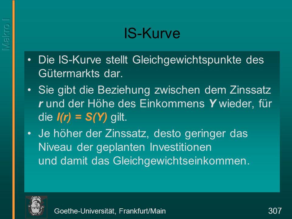 Goethe-Universität, Frankfurt/Main 307 IS-Kurve Die IS-Kurve stellt Gleichgewichtspunkte des Gütermarkts dar. Sie gibt die Beziehung zwischen dem Zins