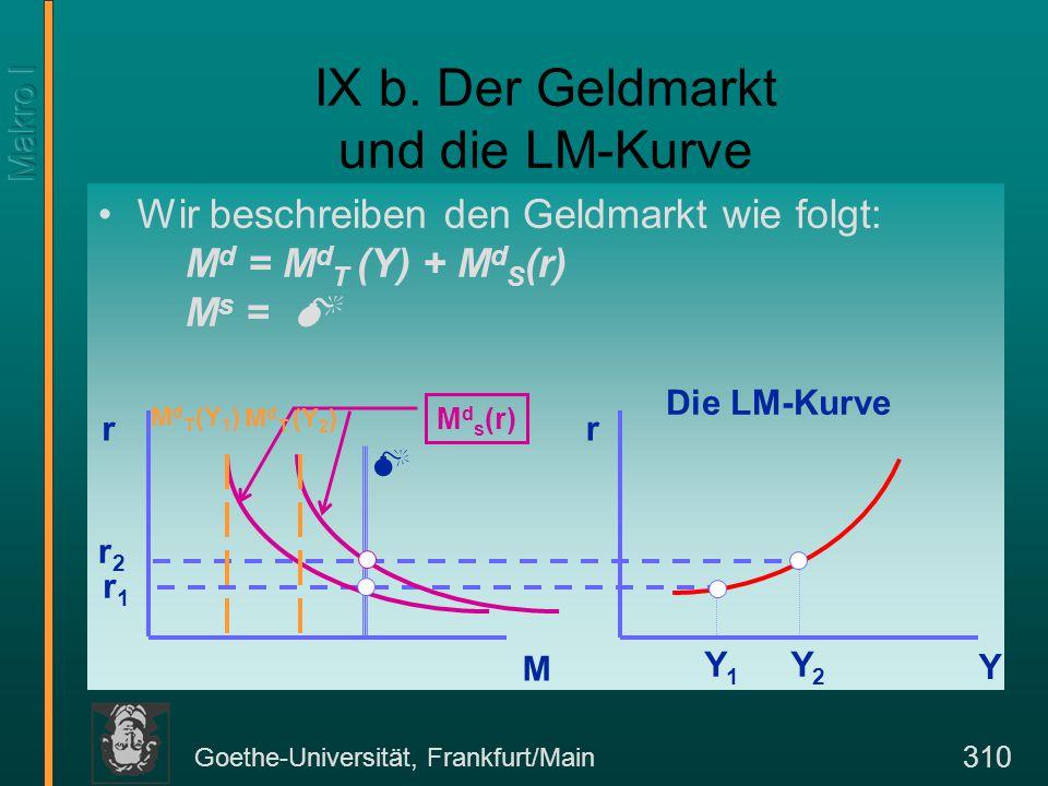 Goethe-Universität, Frankfurt/Main 310 Y2Y2 r2r2 Y1Y1 r1r1 M d s (r) IX b. Der Geldmarkt und die LM-Kurve Wir beschreiben den Geldmarkt wie folgt: M d