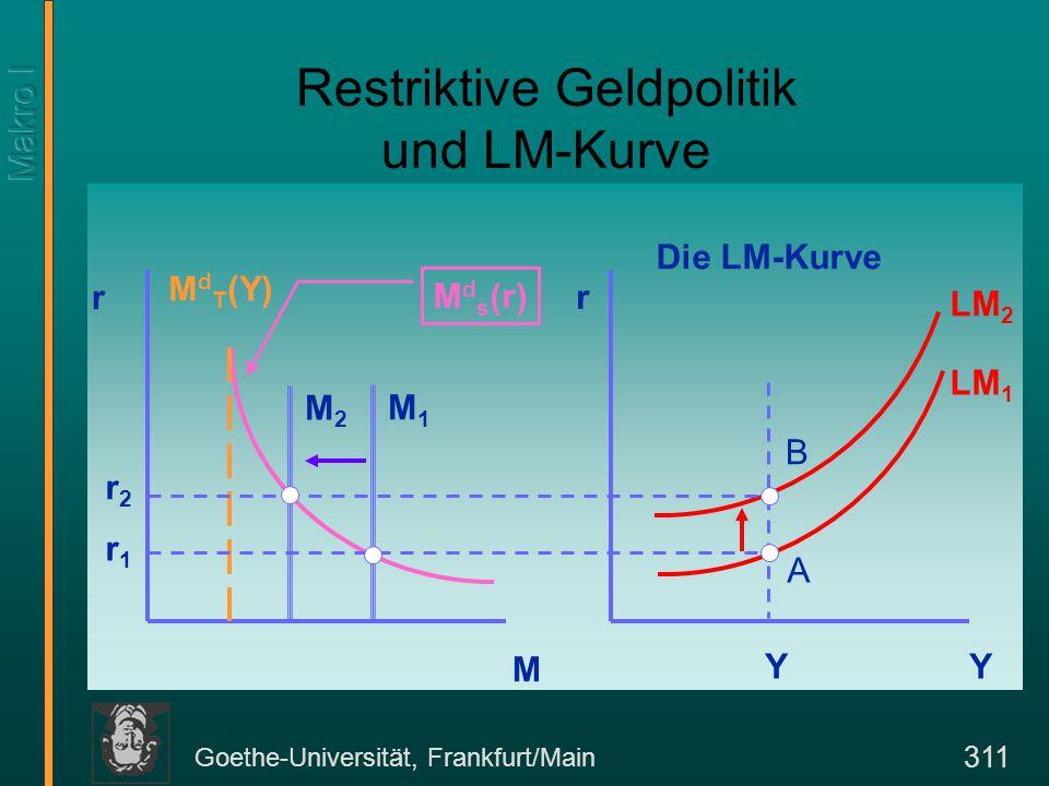 Goethe-Universität, Frankfurt/Main 311 LM 1 LM 2 Restriktive Geldpolitik und LM-Kurve r r M Y Die LM-Kurve M d s (r) MdT(Y)MdT(Y) r1r1 A Y r2r2 B M2M2