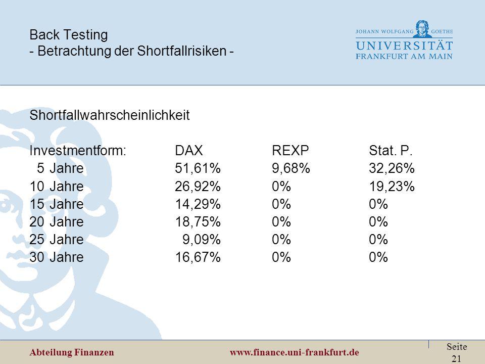 Abteilung Finanzen www.finance.uni-frankfurt.de Seite 21 Back Testing - Betrachtung der Shortfallrisiken - Shortfallwahrscheinlichkeit Investmentform: