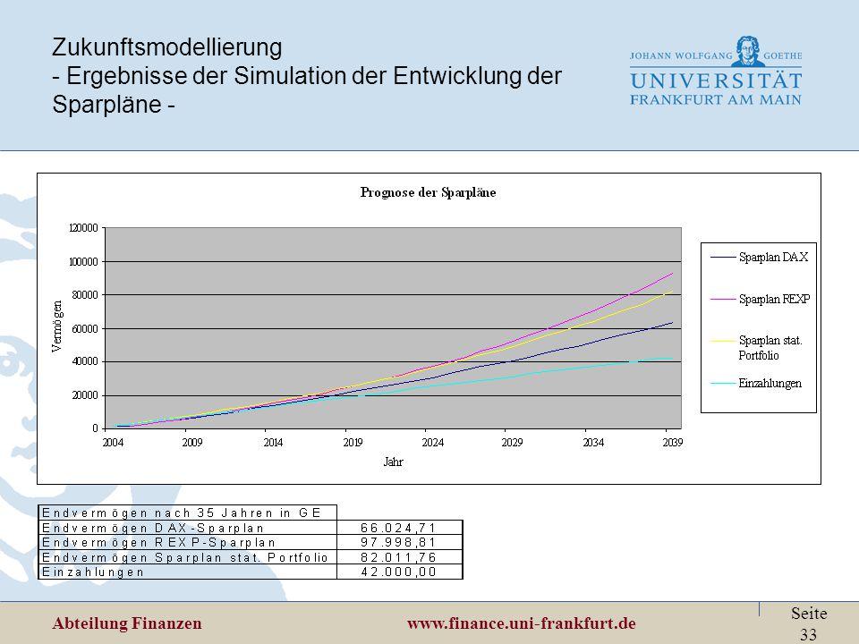 Abteilung Finanzen www.finance.uni-frankfurt.de Seite 33 Zukunftsmodellierung - Ergebnisse der Simulation der Entwicklung der Sparpläne -