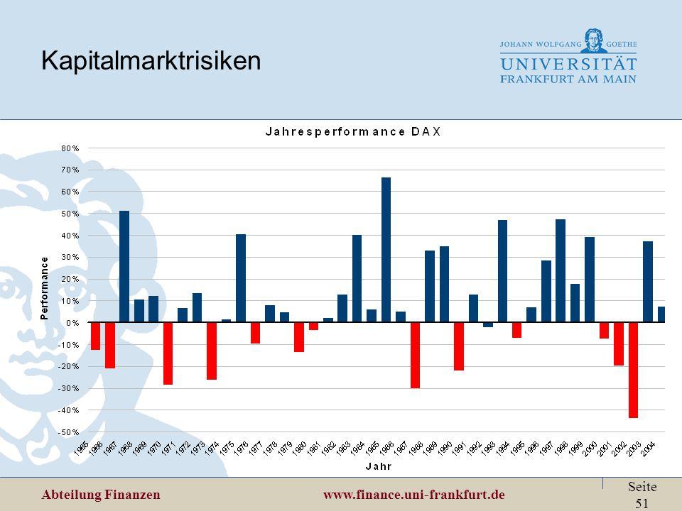 Abteilung Finanzen www.finance.uni-frankfurt.de Seite 51 Kapitalmarktrisiken