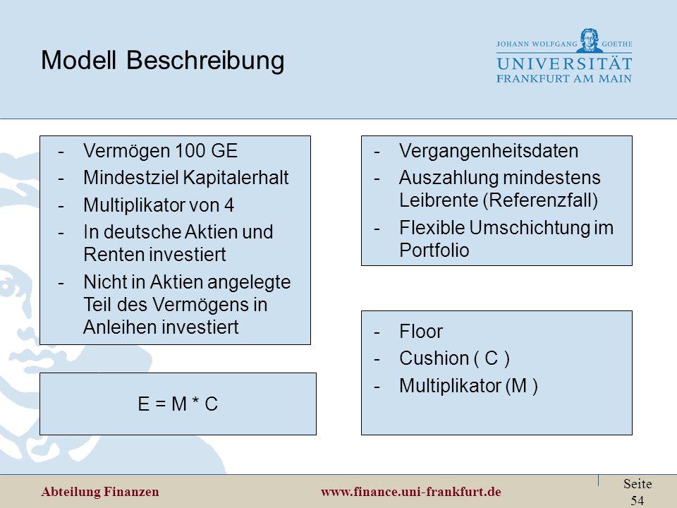 Abteilung Finanzen www.finance.uni-frankfurt.de Seite 54 Modell Beschreibung E = M * C -Vermögen 100 GE -Mindestziel Kapitalerhalt -Multiplikator von
