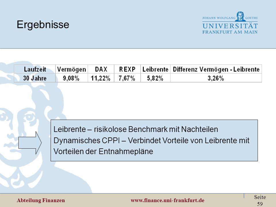 Abteilung Finanzen www.finance.uni-frankfurt.de Seite 59 Ergebnisse Leibrente – risikolose Benchmark mit Nachteilen Dynamisches CPPI – Verbindet Vorte
