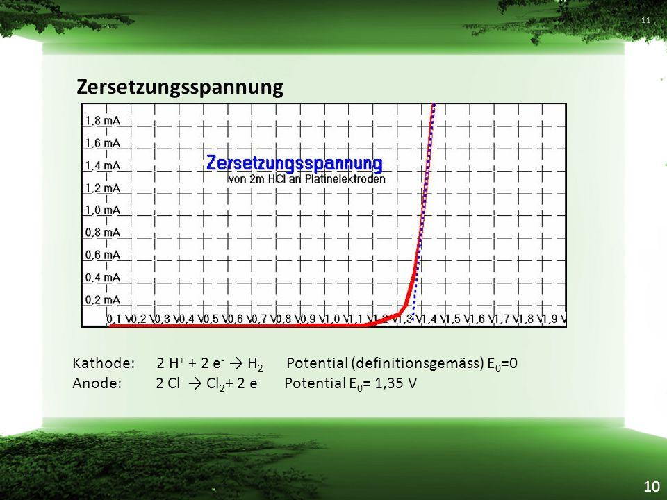 Zersetzungsspannung 11 Kathode: 2 H + + 2 e - → H 2 Potential (definitionsgemäss) E 0 =0 Anode: 2 Cl - → Cl 2 + 2 e - Potential E 0 = 1,35 V 10