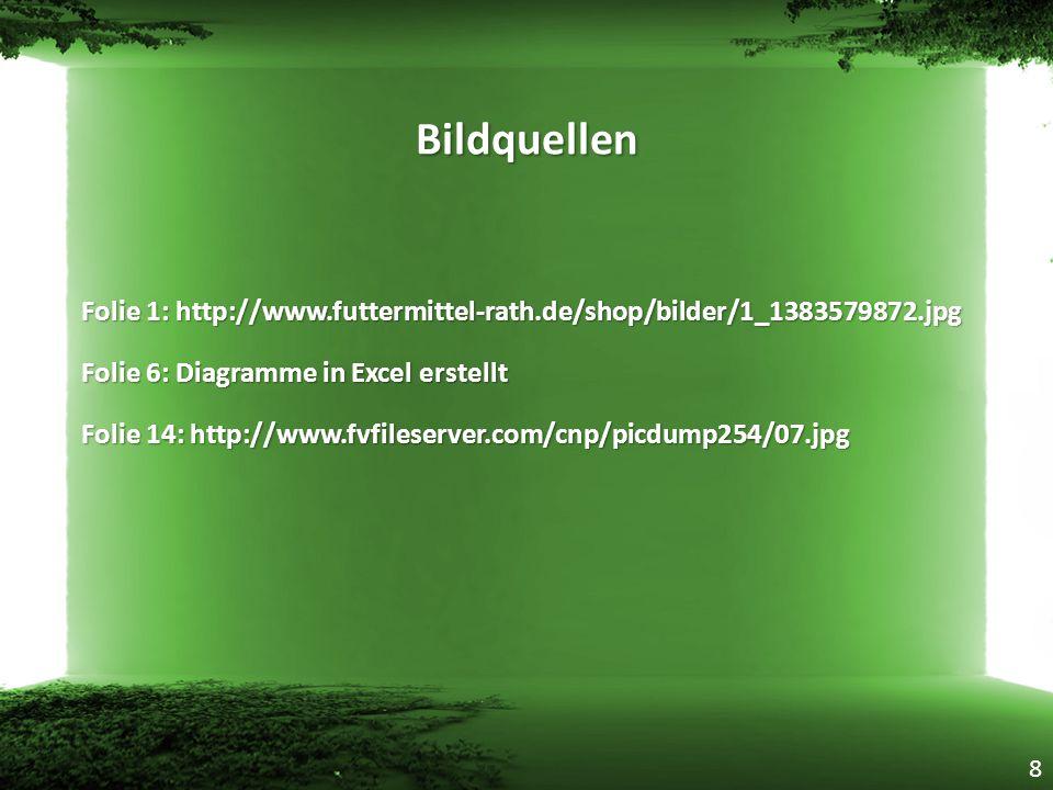 Bildquellen Folie 1: http://www.futtermittel-rath.de/shop/bilder/1_1383579872.jpg Folie 6: Diagramme in Excel erstellt Folie 14: http://www.fvfileserver.com/cnp/picdump254/07.jpg 8