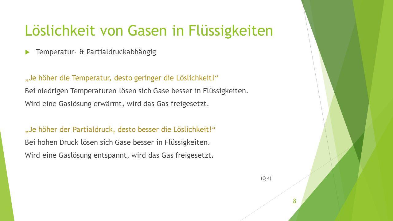 """Löslichkeit von Gasen in Flüssigkeiten  Temperatur- & Partialdruckabhängig """"Je höher die Temperatur, desto geringer die Löslichkeit!"""" Bei niedrigen T"""