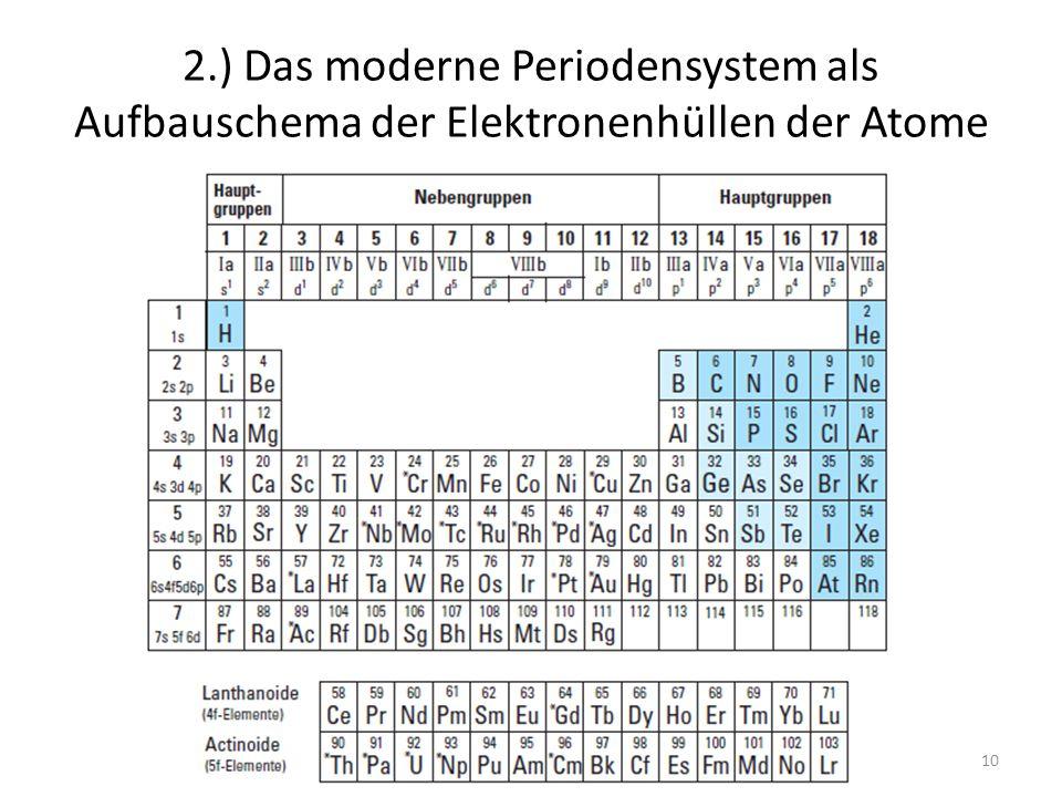 10 2.) Das moderne Periodensystem als Aufbauschema der Elektronenhüllen der Atome