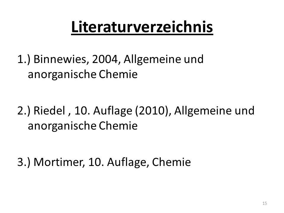 Literaturverzeichnis 1.) Binnewies, 2004, Allgemeine und anorganische Chemie 2.) Riedel, 10. Auflage (2010), Allgemeine und anorganische Chemie 3.) Mo
