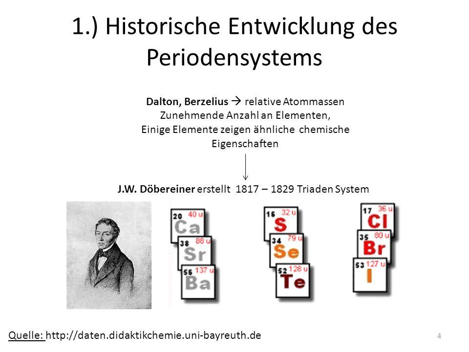 4 1.) Historische Entwicklung des Periodensystems Quelle: http://daten.didaktikchemie.uni-bayreuth.de Dalton, Berzelius  relative Atommassen Zunehmen