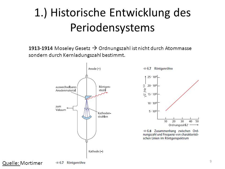 9 1.) Historische Entwicklung des Periodensystems 1913-1914 Moseley Gesetz  Ordnungszahl ist nicht durch Atommasse sondern durch Kernladungszahl best
