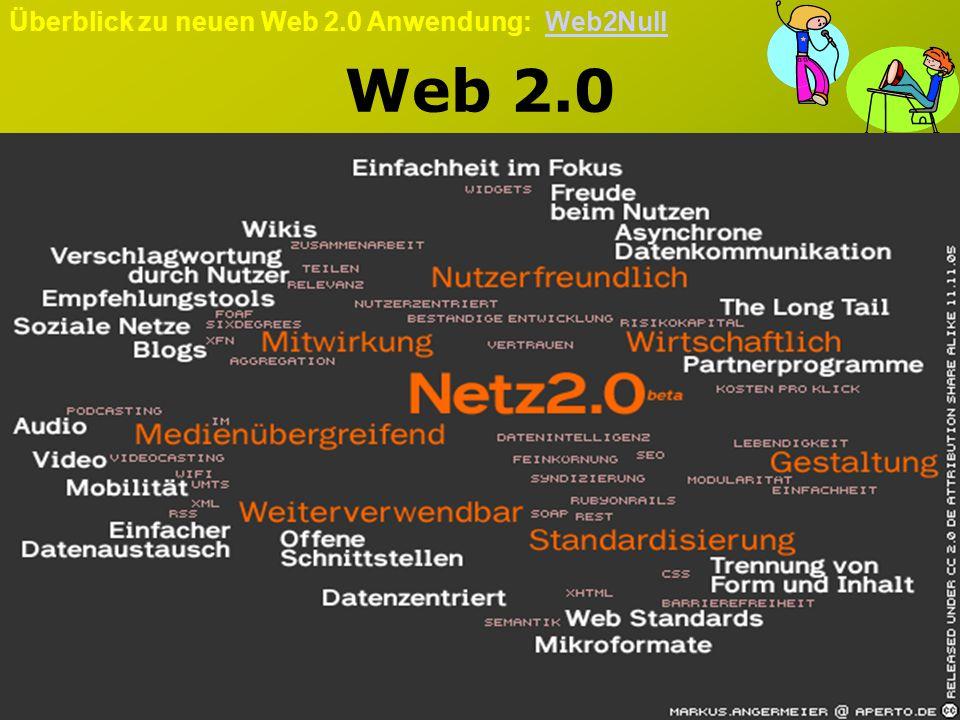 Weblog O: Zahlen Weblog = Web & Log; We blog ein ZDF-Beitrag zum Thema WeblogZDF-Beitrag das erste Blog veroeffentlichte 1996 Dave Wintererste Blog zur Zeit bloggen ca.