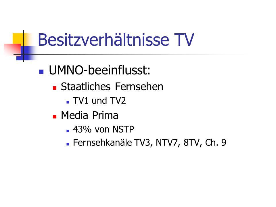 Besitzverhältnisse TV UMNO-beeinflusst: Staatliches Fernsehen TV1 und TV2 Media Prima 43% von NSTP Fernsehkanäle TV3, NTV7, 8TV, Ch.