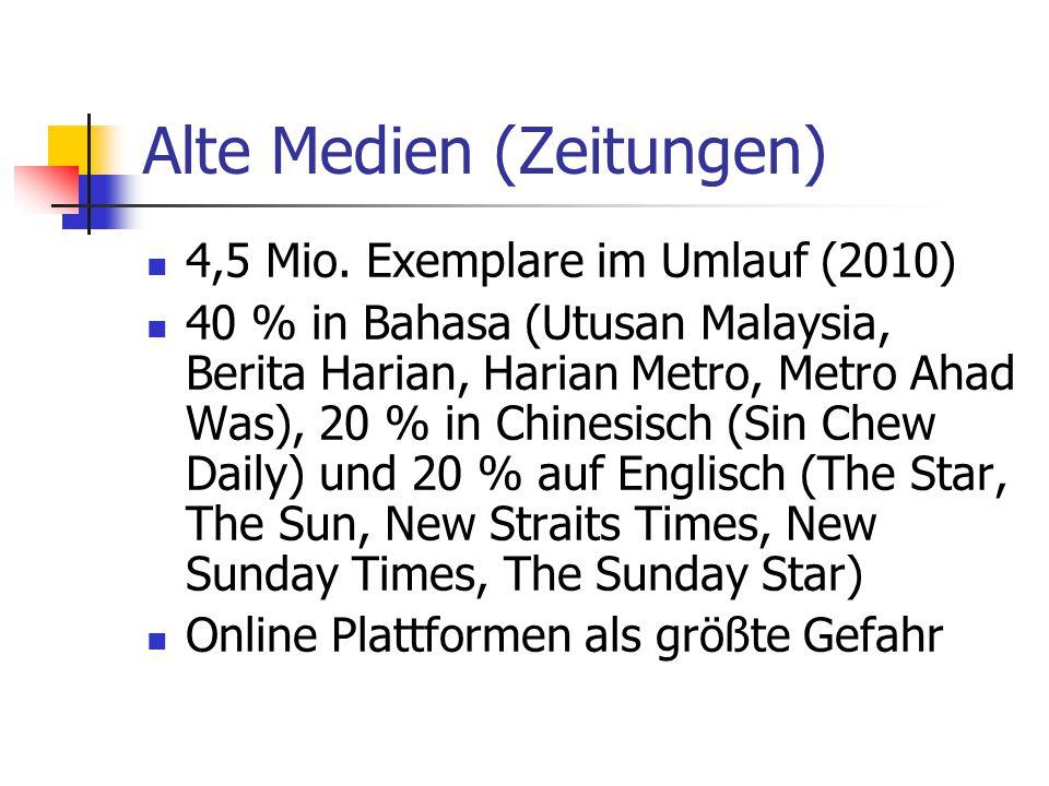 Alte Medien (Zeitungen) 4,5 Mio.