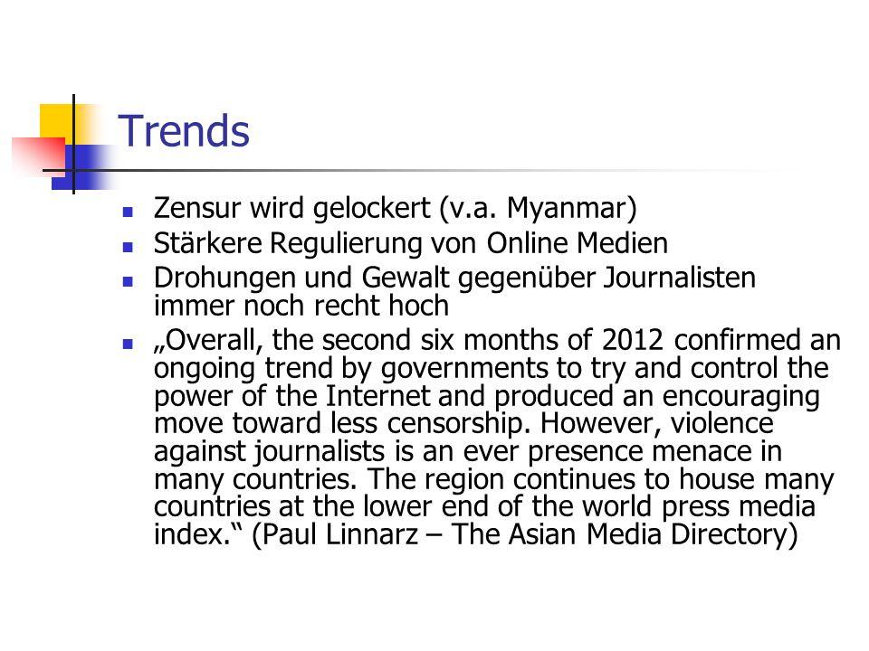 Trends Zensur wird gelockert (v.a.