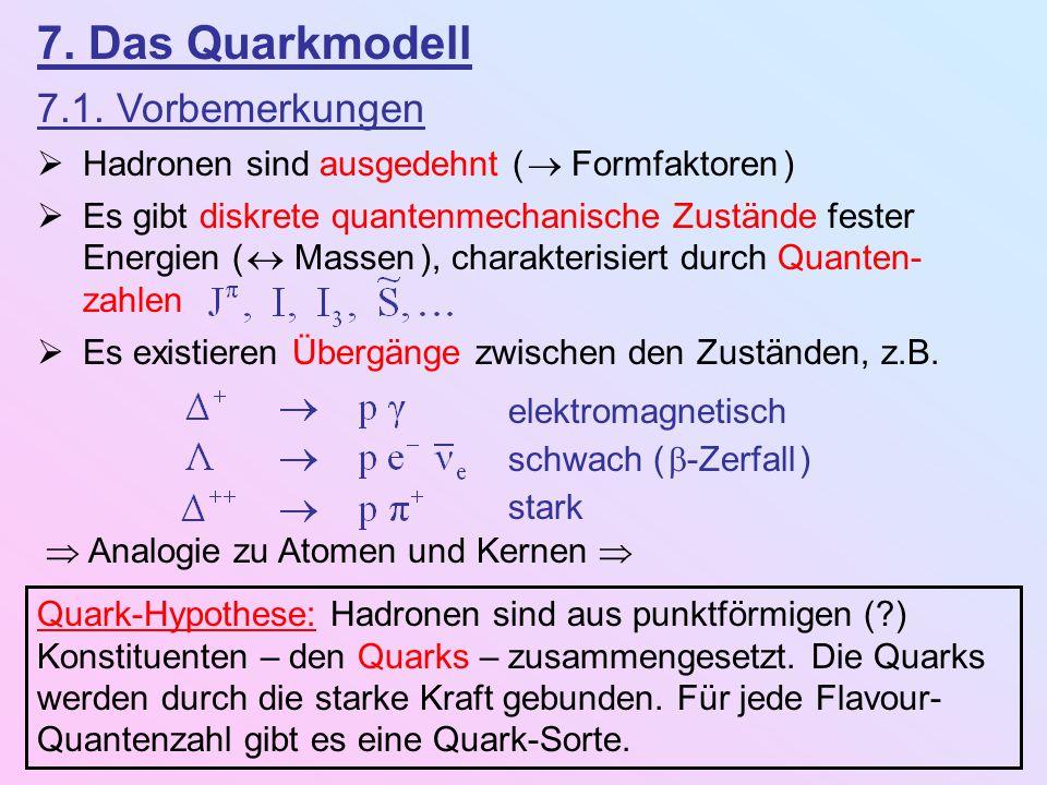 7. Das Quarkmodell 7.1. Vorbemerkungen  Hadronen sind ausgedehnt (  Formfaktoren )  Es gibt diskrete quantenmechanische Zustände fester Energien (
