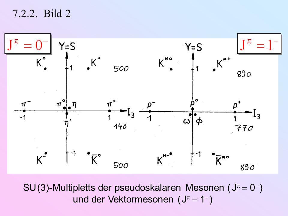 7.2.2. Bild 2 SU (3)-Multipletts der pseudoskalaren Mesonen ( J   0  ) und der Vektormesonen ( J   1  )