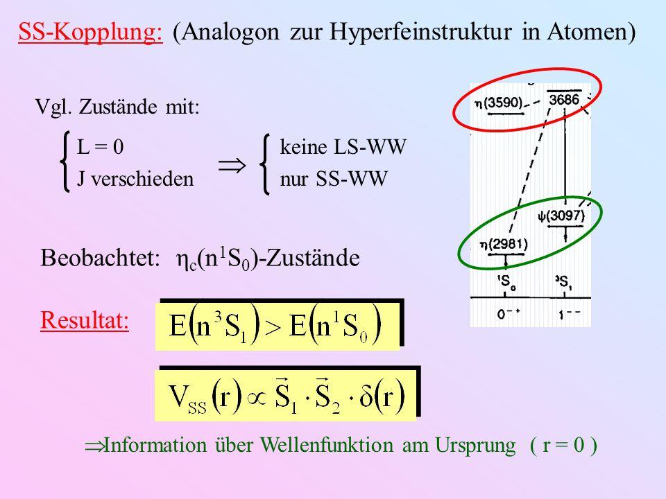 SS-Kopplung: (Analogon zur Hyperfeinstruktur in Atomen) Vgl. Zustände mit: L = 0keine LS-WW J verschiedennur SS-WW  Beobachtet: η c (n 1 S 0 )-Zustän