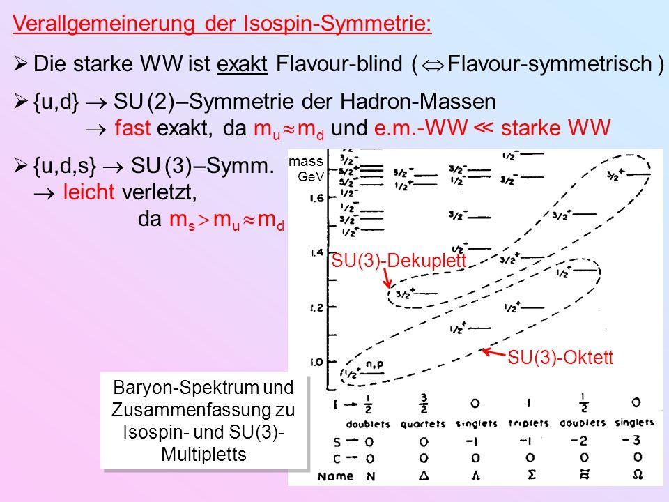 Bemerkung: Konzept der Quarkmassen ist problematisch a)Strommasse ( freie Masse )  Masse des hypothetischen, ungebundenen Quarks  kurzzeitig realisierte Situation in harten Streuprozessen b)Konstituentenmasse ( effektive Masse )  freie Masse plus Energie des Bindungsfeldes des gebundenen Zustandes  abhängig vom jeweiligen Hadron Typische Größenordnungen ( modellabhängig ): FlavourStrommasse Konstituentenmasse MesonenBaryonen u4 MeV 310 MeV360 MeV d8 MeV s150 MeV480 MeV540 MeV c1,1 GeV1,5 GeV b4,2 GeV4,7 GeV t175 GeVkeine gebundenen Zustände