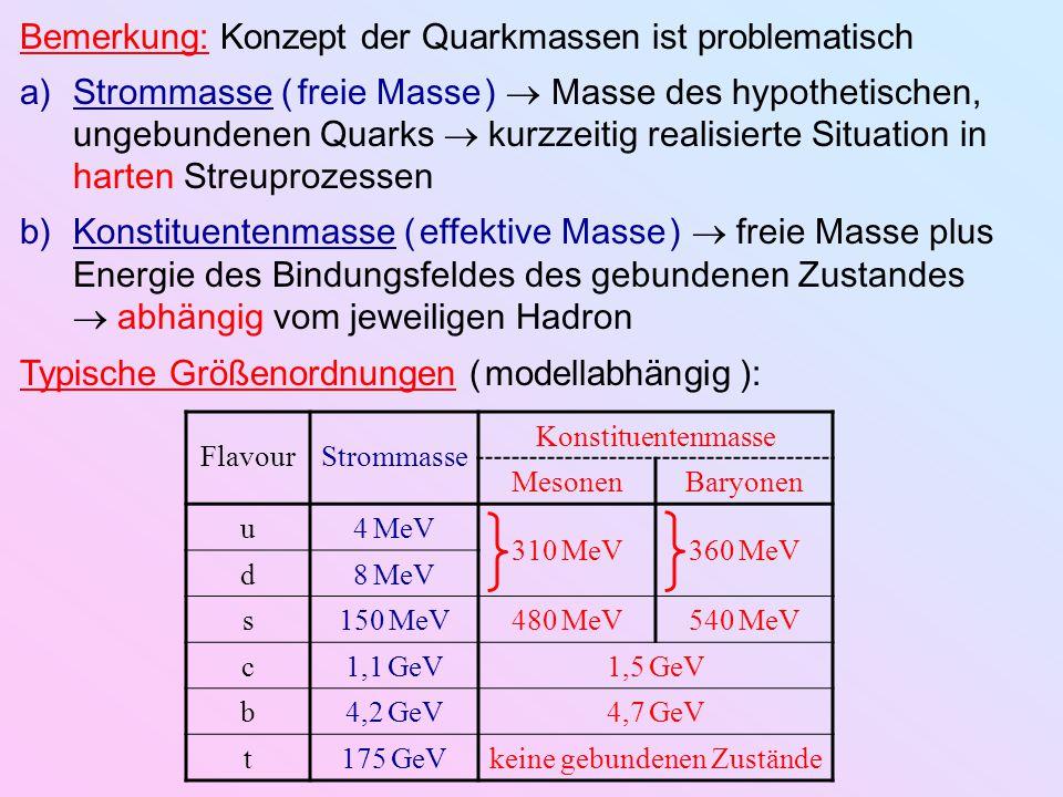 Bemerkung: Konzept der Quarkmassen ist problematisch a)Strommasse ( freie Masse )  Masse des hypothetischen, ungebundenen Quarks  kurzzeitig realisi