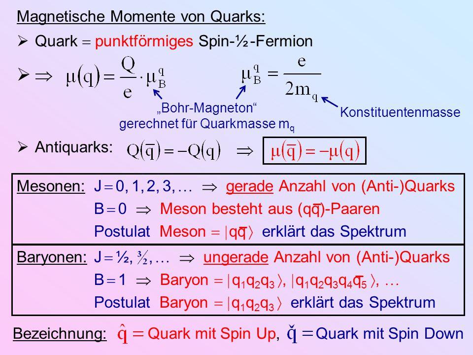 """Magnetische Momente von Quarks:  Quark  punktförmiges Spin-½ -Fermion    Antiquarks: Konstituentenmasse """"Bohr-Magneton"""" gerechnet für Quarkmasse"""