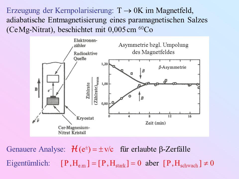 Erzeugung der Kernpolarisierung: T  0K im Magnetfeld, adiabatische Entmagnetisierung eines paramagnetischen Salzes (Ce Mg-Nitrat), beschichtet mit 0,