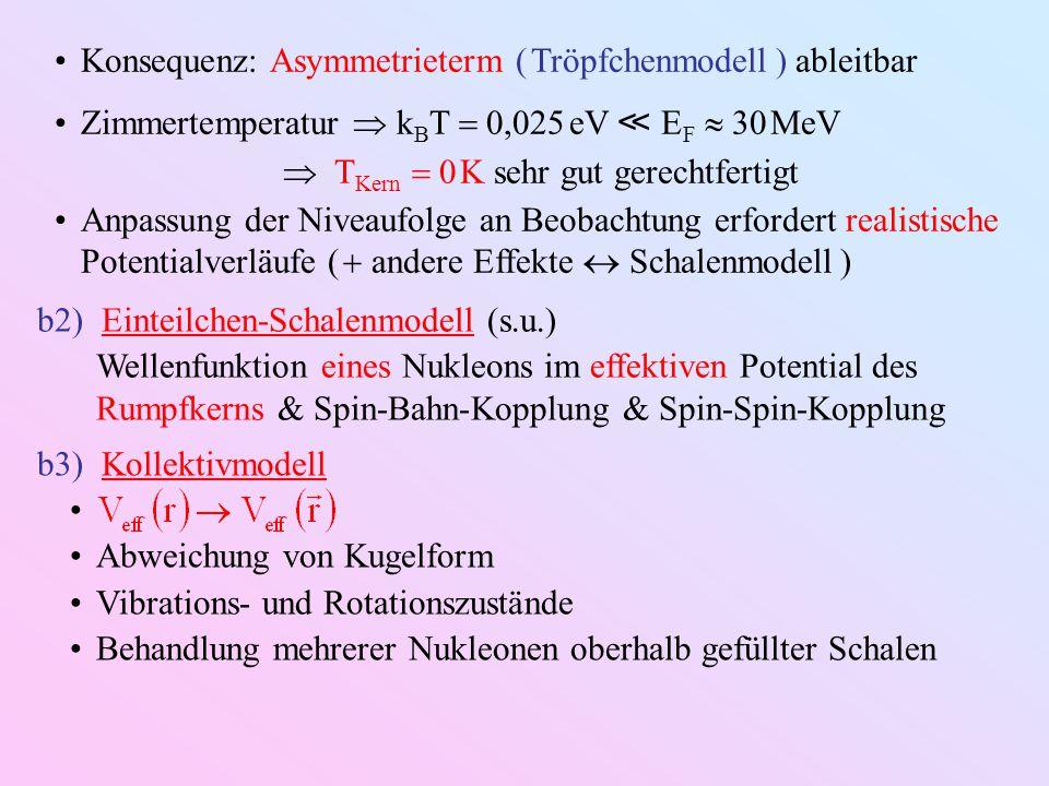 Konsequenz: Asymmetrieterm ( Tröpfchenmodell ) ableitbar Zimmertemperatur  k B T  0,025 eV ≪ E F  30 MeV  T Kern  0 K sehr gut gerechtfertigt Anp