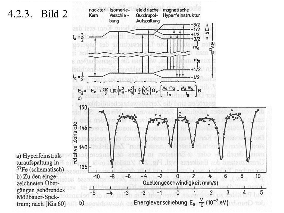 E B  Nukleon  8 MeV  V 0 ≳ E F  8 MeV  40 MeV für stabile Kerne r RKRK E EFEF V0V0 V(r)  E B  Nukleon 0 ProtonenNeutronen
