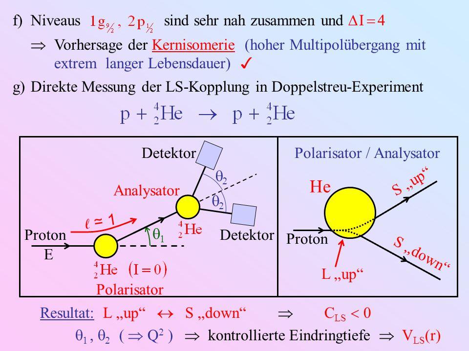 f)Niveaus sind sehr nah zusammen und  I  4  Vorhersage der Kernisomerie (hoher Multipolübergang mit extrem langer Lebensdauer) ✓ g)Direkte Messung