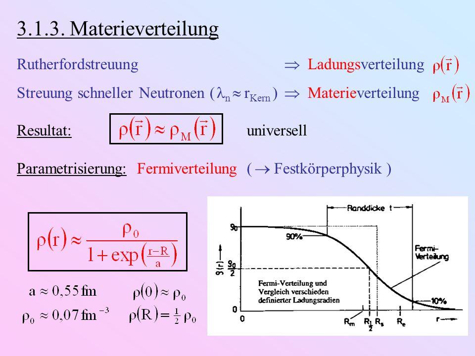 3.1.3. Materieverteilung Rutherfordstreuung  Ladungsverteilung Streuung schneller Neutronen ( n  r Kern )  Materieverteilung Resultat: universell P