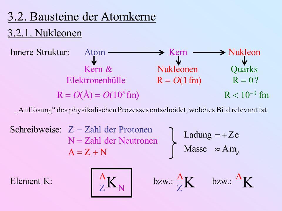 3.2. Bausteine der Atomkerne 3.2.1. Nukleonen Innere Struktur:AtomKernNukleon Kern & Nukleonen Quarks Elektronenhülle R  O(1 fm) R  0 ? R  O(Å)  O