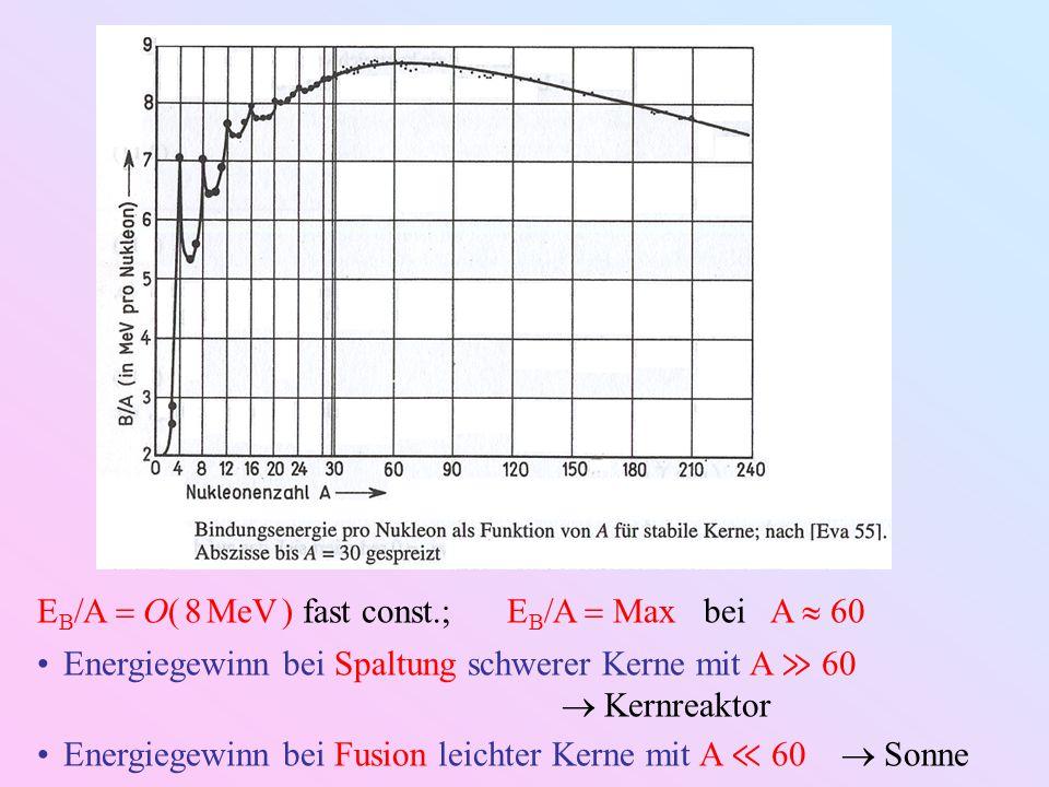 E B  A  O( 8 MeV ) fast const.; E B  A  Max bei A  60 Energiegewinn bei Spaltung schwerer Kerne mit A ≫ 60  Kernreaktor Energiegewinn bei Fusion
