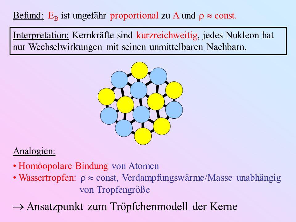 Befund: E B ist ungefähr proportional zu A und   const. Interpretation: Kernkräfte sind kurzreichweitig, jedes Nukleon hat nur Wechselwirkungen mit