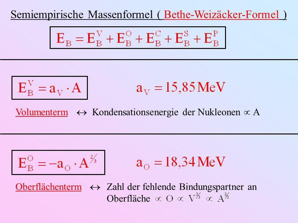 Semiempirische Massenformel ( Bethe-Weizäcker-Formel ) Volumenterm  Kondensationsenergie der Nukleonen  A Oberflächenterm  Zahl der fehlende Bindun