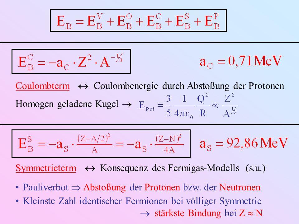 Coulombterm  Coulombenergie durch Abstoßung der Protonen Homogen geladene Kugel  Symmetrieterm  Konsequenz des Fermigas-Modells (s.u.) Pauliverbot