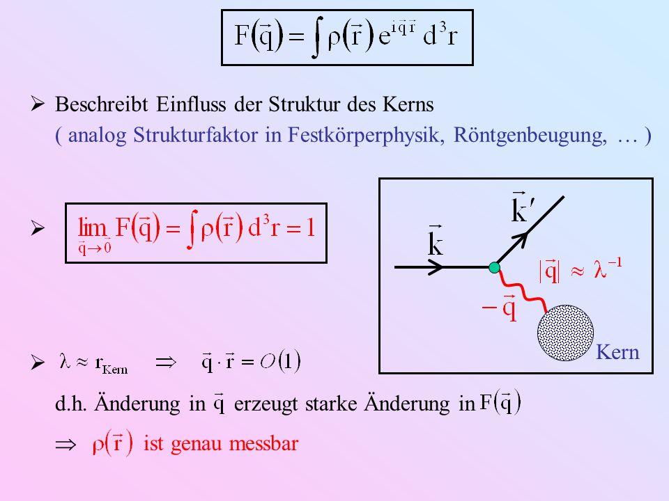  Beschreibt Einfluss der Struktur des Kerns ( analog Strukturfaktor in Festkörperphysik, Röntgenbeugung,  )   d.h. Änderung in erzeugt starke Ände