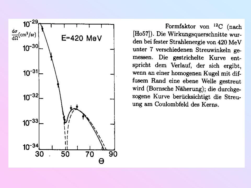 Bemerkung:   -Zerfall A gerade  u u  g g g g  u u A ungerade  u g  g u g u  u g  genau ein  -stabiler Kernmehrere  -stabile Kerne möglich