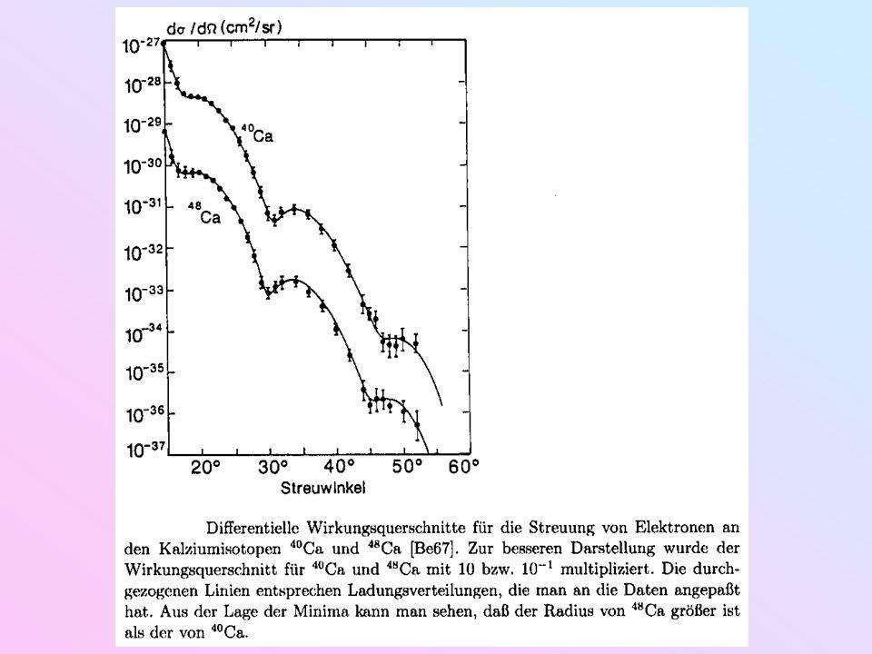  ≪ r Kern oszilliert stark für Bereiche mit    kugelsymmetrisch, q klein ( gegen 1/r Kern )  Proton: Größere Kerne: Neutron: aber