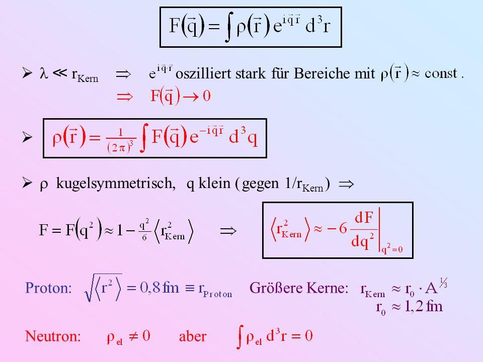 Weitere Komplikationen: (  Literatur ) Kernspin  FormfaktorenBedeutung 0 1 normierte Ladungsverteilung ½ 2  Ladungsverteilung  Verteilung des magnetischen Dipolmoments  Ladungsverteilung 1 3  Verteilung des magnetischen Dipolmoments ⋮ ⋮  Verteilung des magnetischen Quadrupolmoments