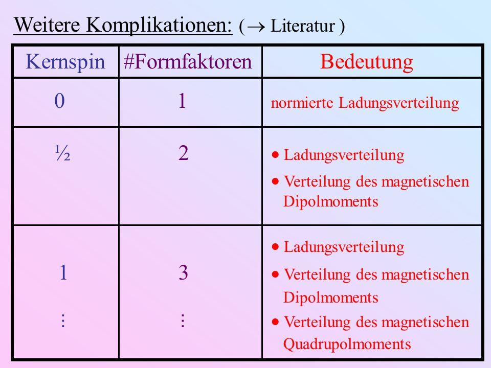 Weitere Komplikationen: (  Literatur ) Kernspin  FormfaktorenBedeutung 0 1 normierte Ladungsverteilung ½ 2  Ladungsverteilung  Verteilung des magn